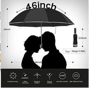 uvanti umbrella