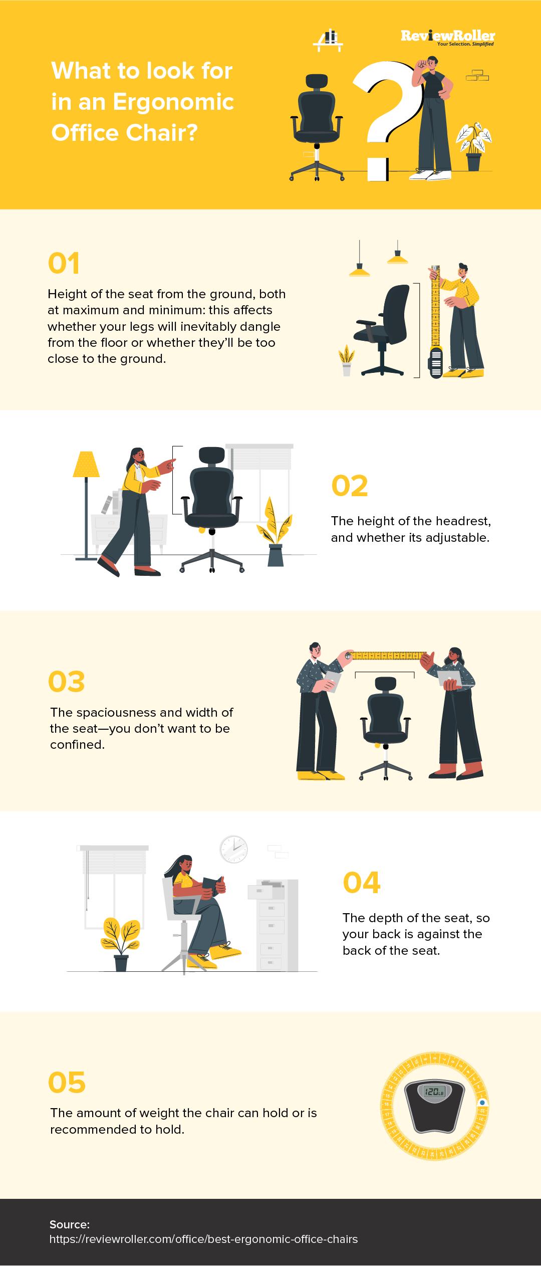 Best Ergonomic Office Chairs (infographic)