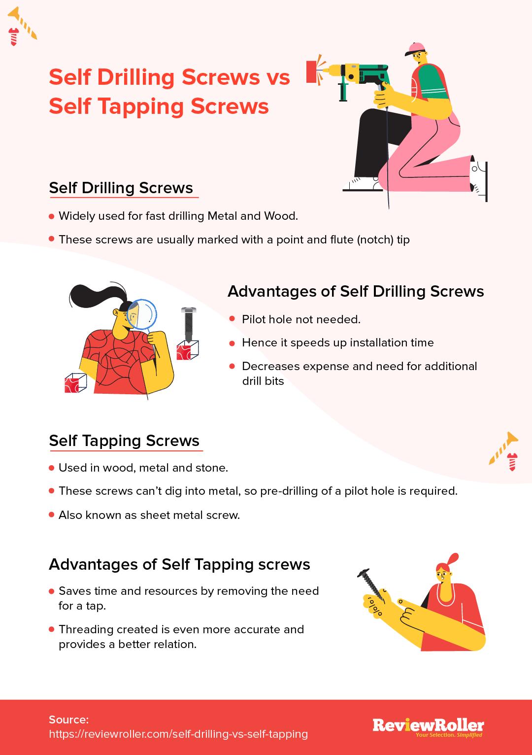 Self_Drilling_Screws_vs._Self_Tapping_Screws