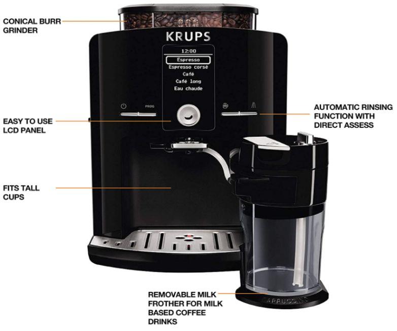 best espresso-krups-descriptions