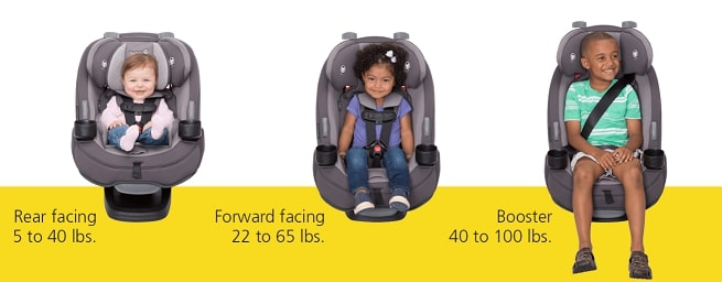 car seats safety 1st illustraton