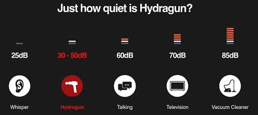hydragun quiet